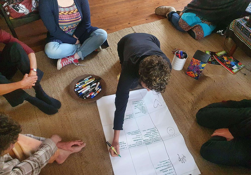 Group of people brainstorming on a large piece of paper on the floor.